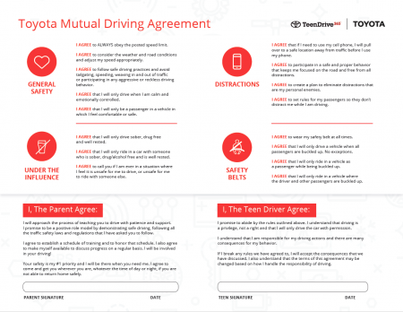 mutual driving agreement